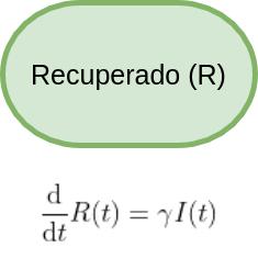 """Elipse horizontal verde com a palavra """"Recuperado (R)"""" no seu interior e fórmula matemática abaixo."""