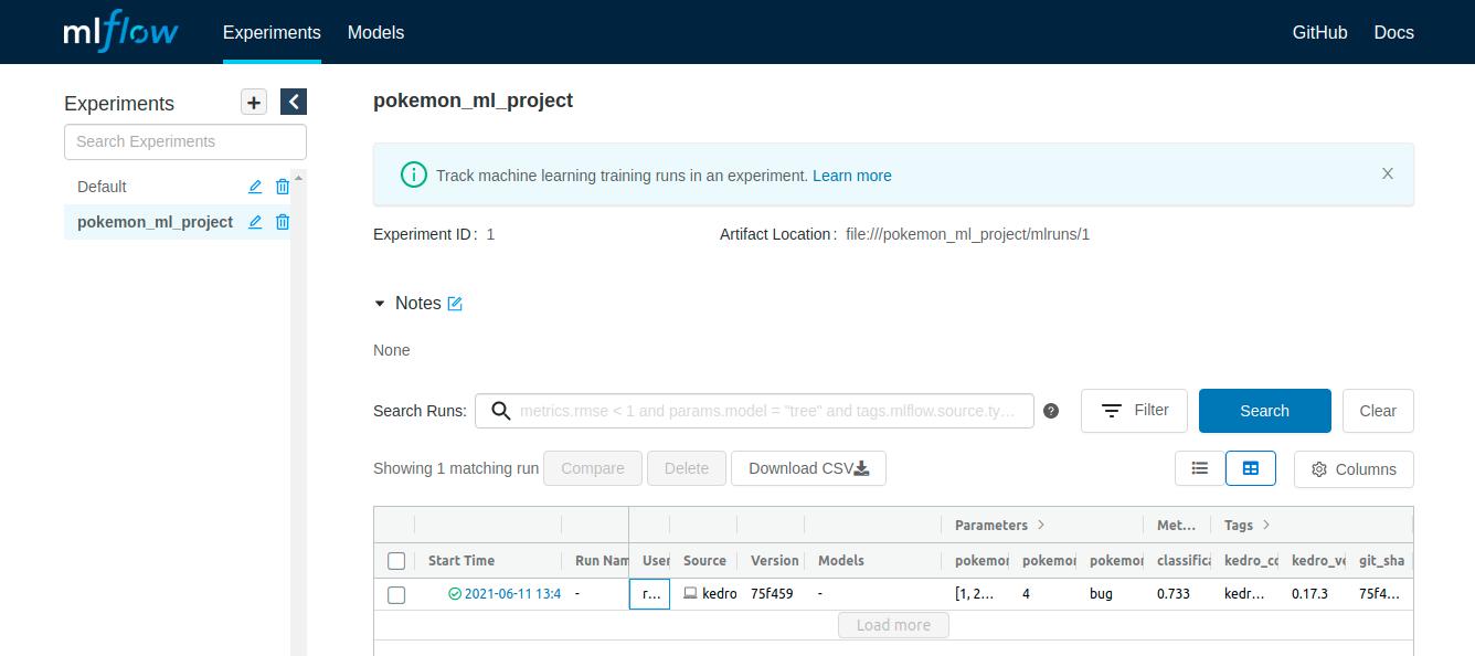 """Imagem da interface mlflow mostrando a tela de usuário após a execução do comando """"$ kedro mlflow ui""""."""